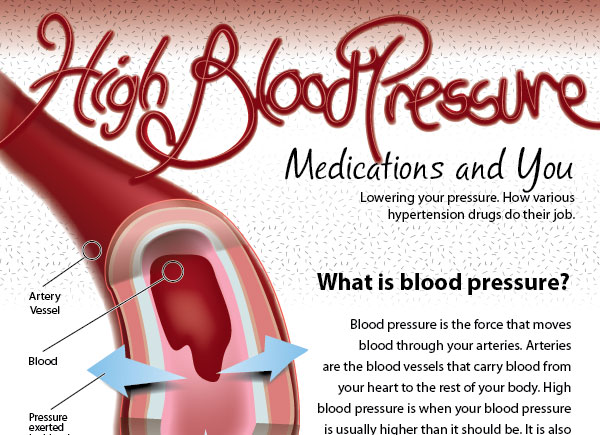 the 9 types of blood pressure medications