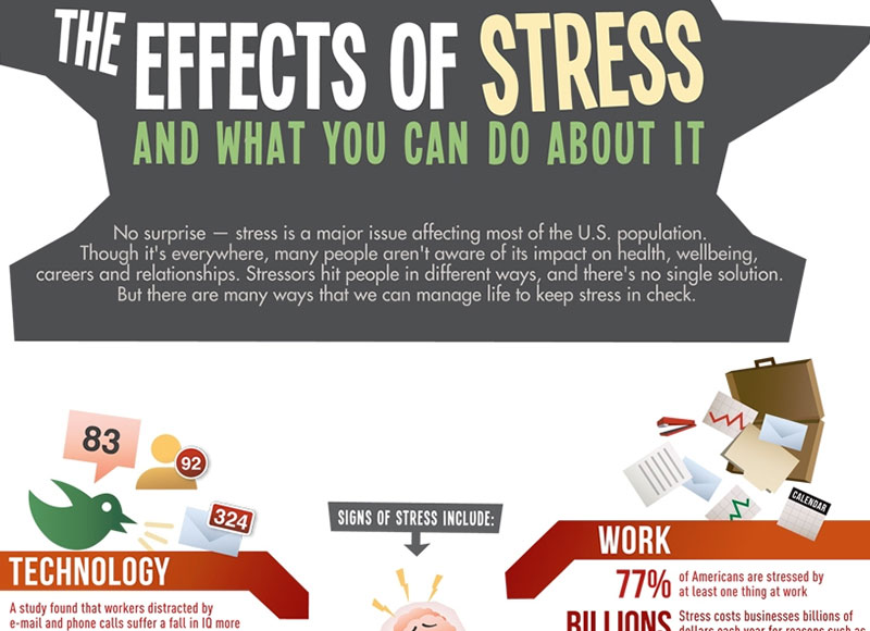 Effects of stress on teens