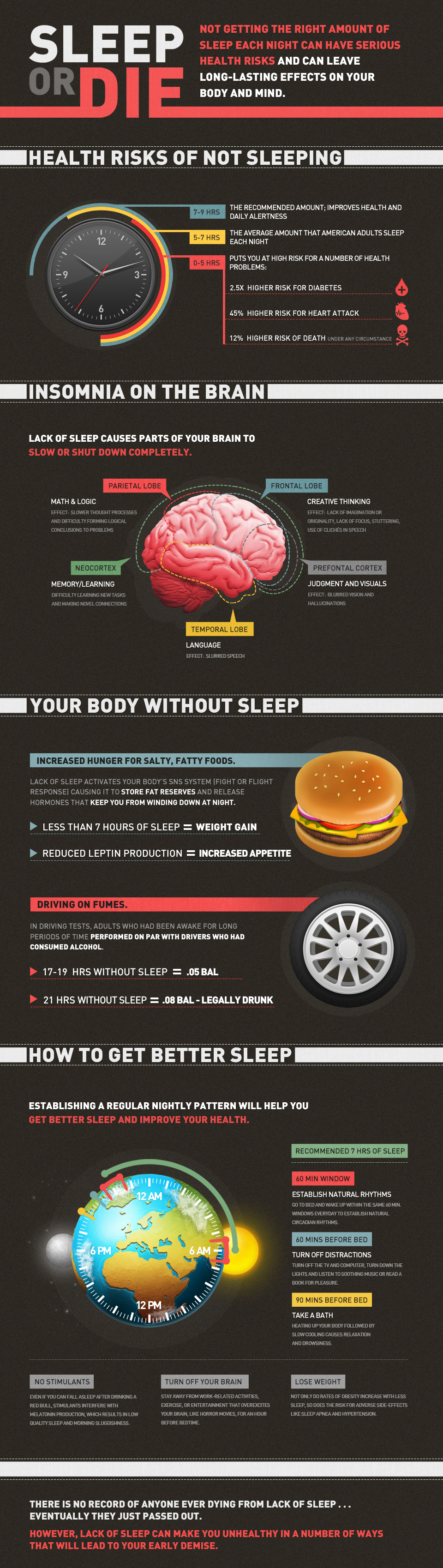 Negative Effects that Lack of Sleep Has on Your Body