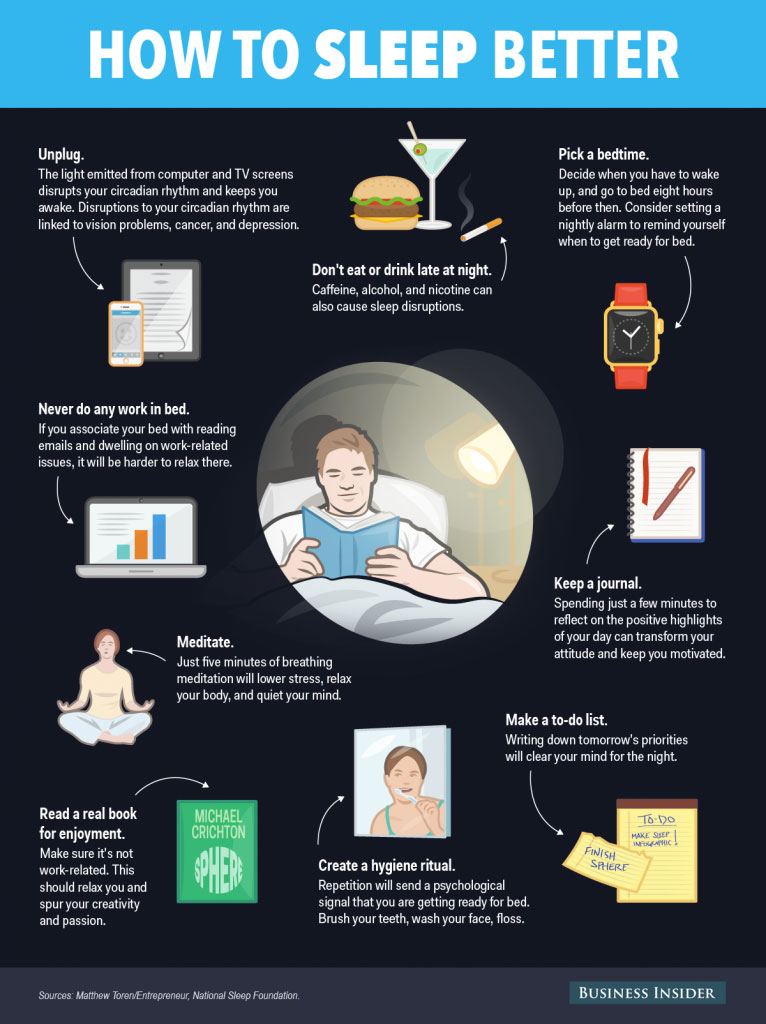how-to-sleep-better-infographic