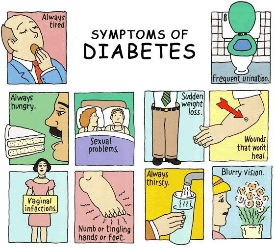 diabetes excessive urination Why does diabetes cause excessive thirst we've written before about the signs and symptoms of diabetes while there are a lot of sources about what symptoms diabetes causes, and even some.