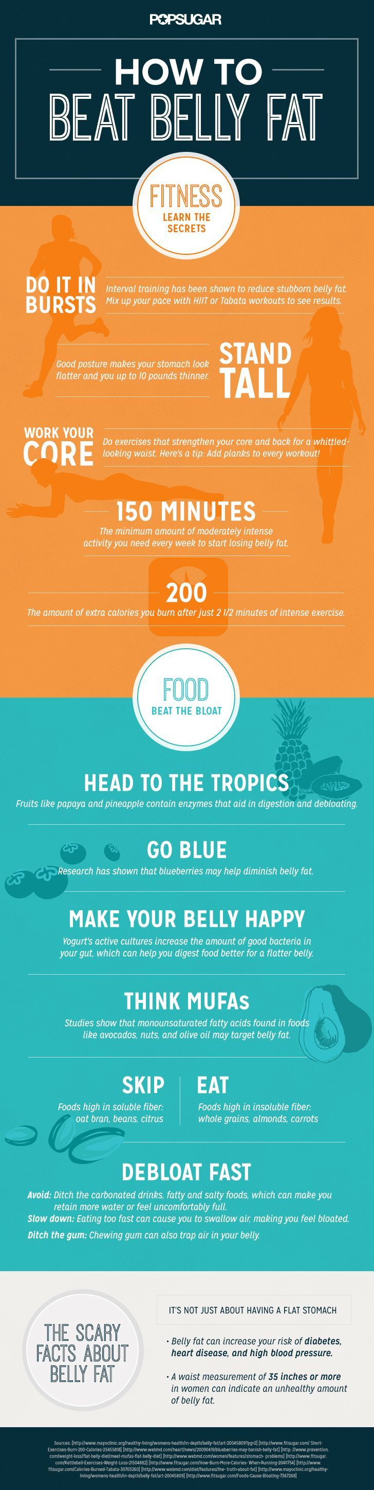 ds-belly-fat-tips