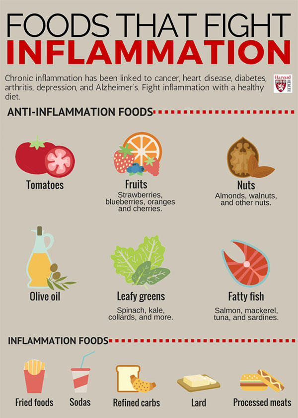 Foods That Fight High Blood Sugar