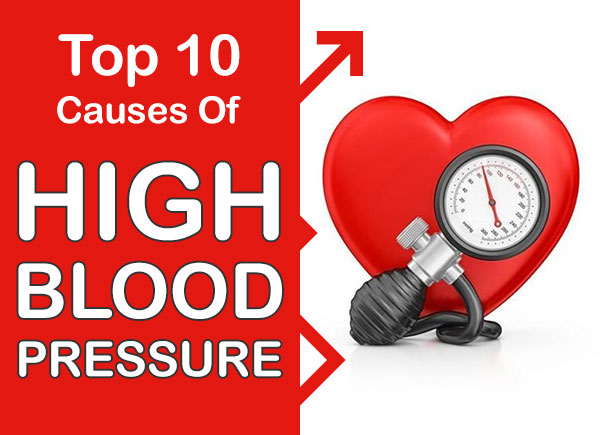 Can i take viagra if i have high blood pressure