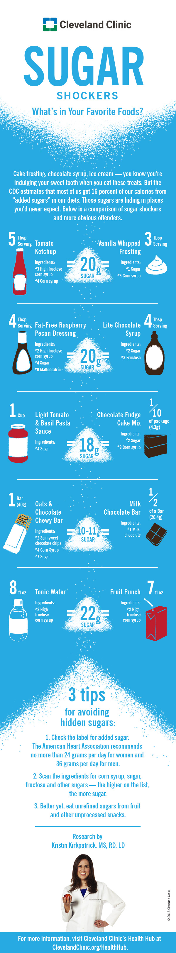 Foods with an Absurd Amount of Added Sugar