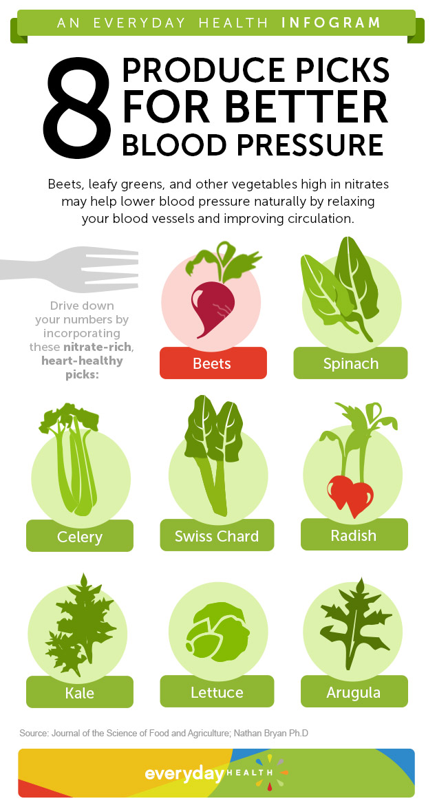 Help Lower Blood Pressure