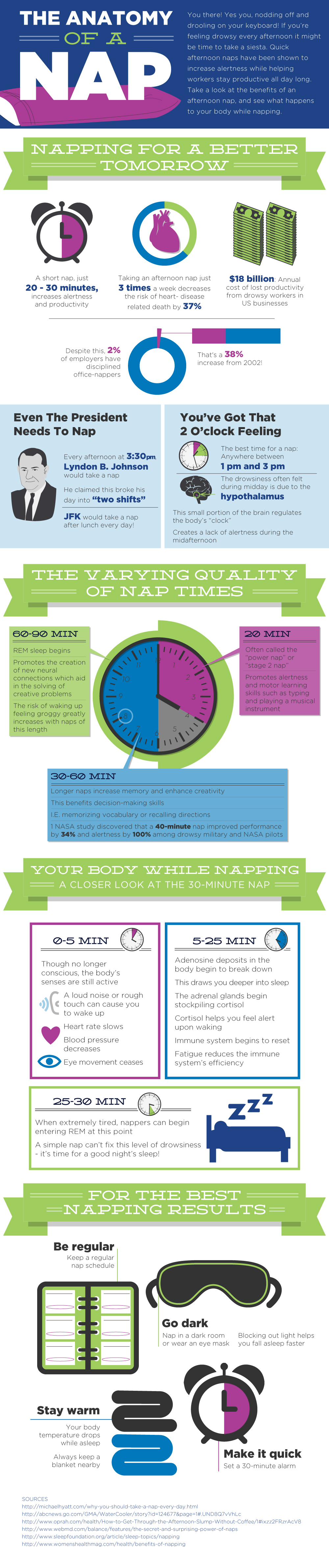 How Napping Impoves Your Health