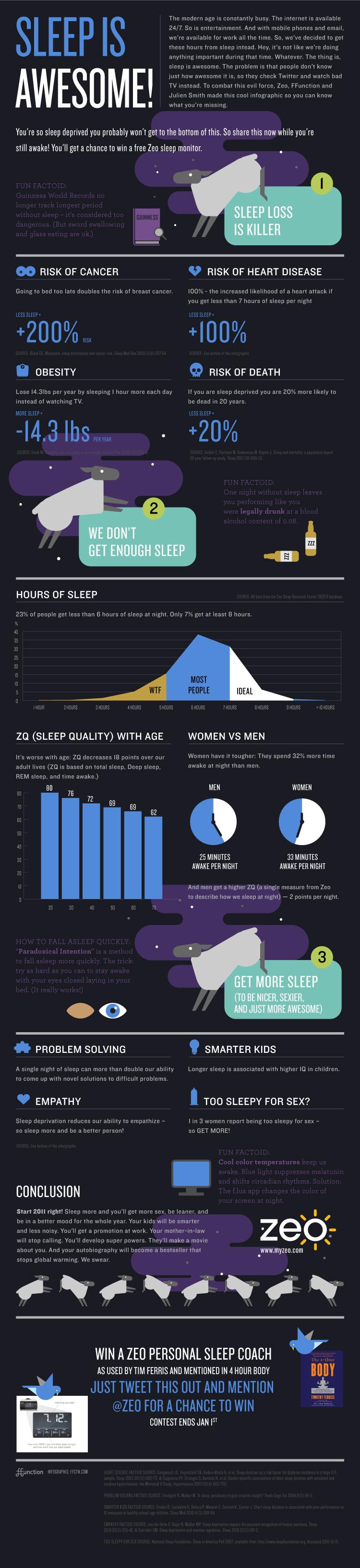 Incredible Statistics About Sleep