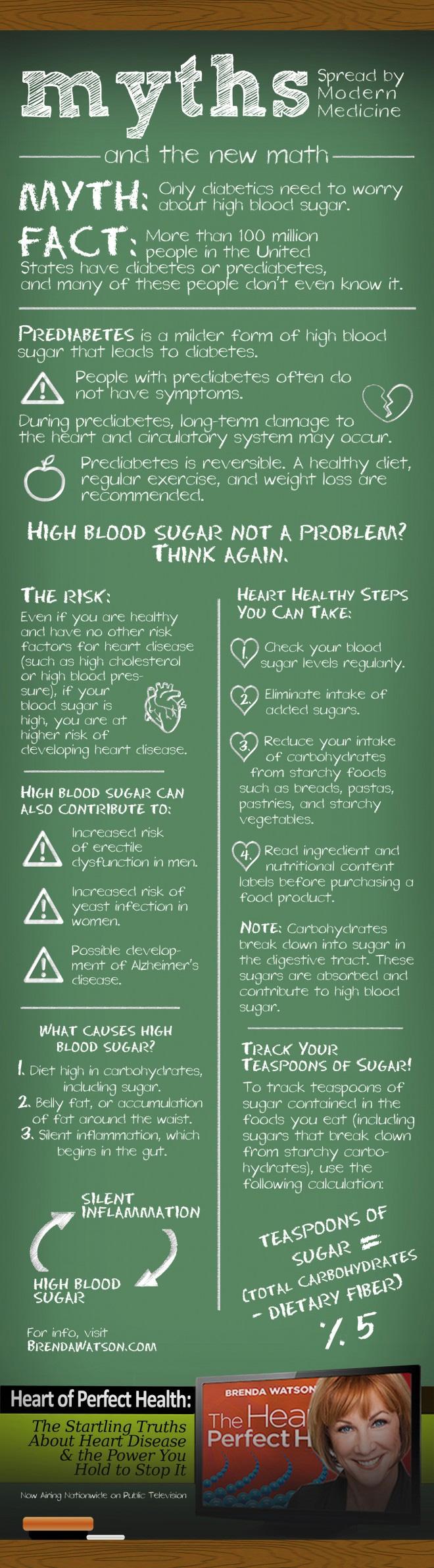 Myth About High Blood Sugar