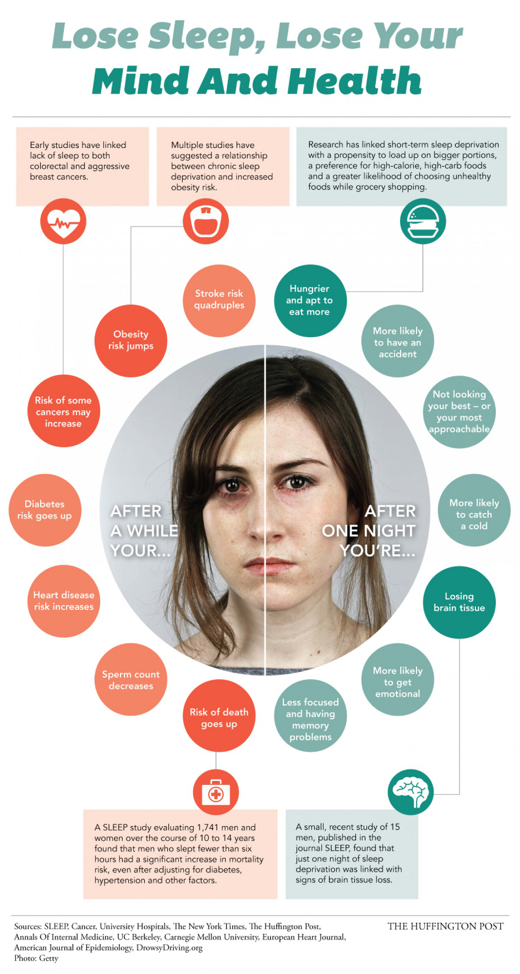 Sleep Deprivation Destroys Your Mental Health