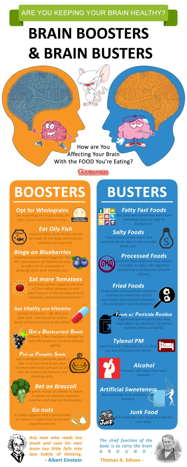 Foods That Boost Your Brain