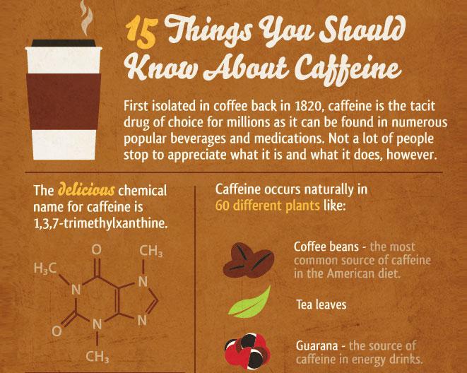 9 Natural Alternatives To Caffeine And Ephedrine Dr Sam