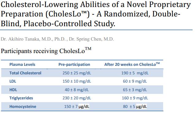 CholesLo-Clinical-Summary