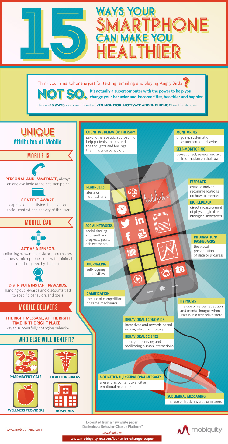 How a Smartphone Improves Health