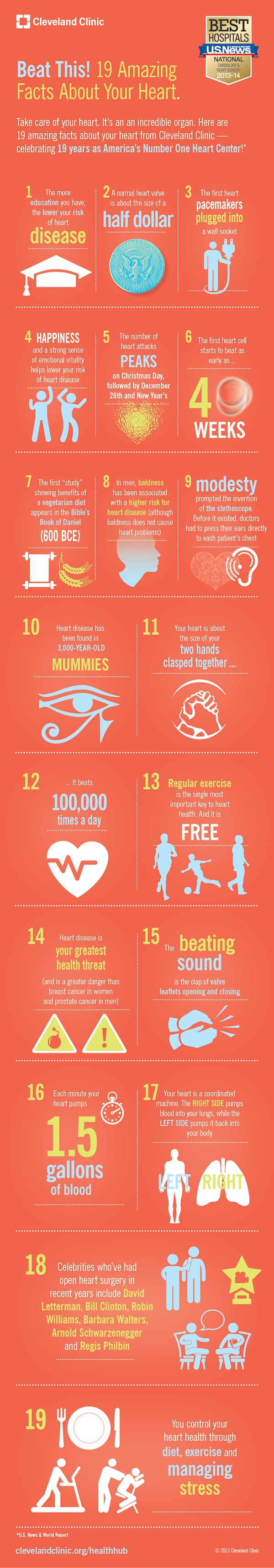 Facts-About-Your-Heart