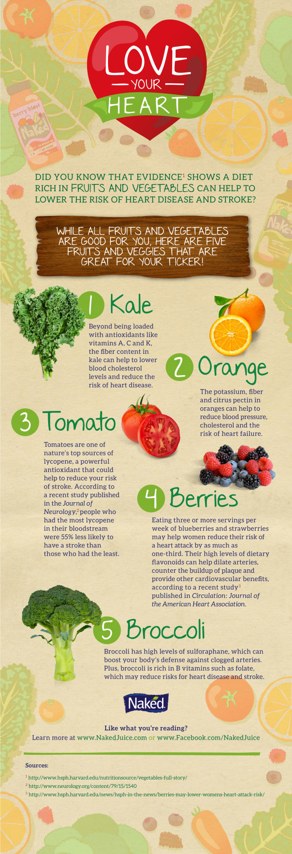 heart-disease-fruits-vegetables-2