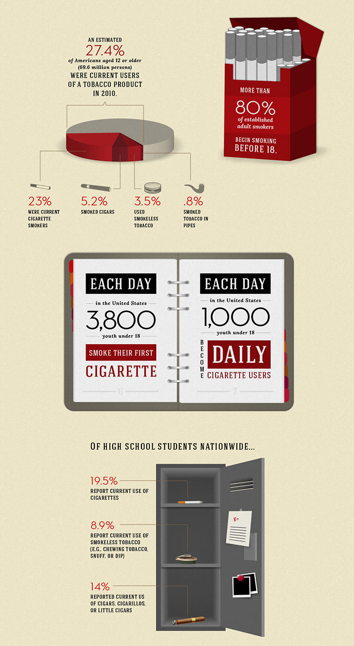 statistics-smoking-kids-teenagers