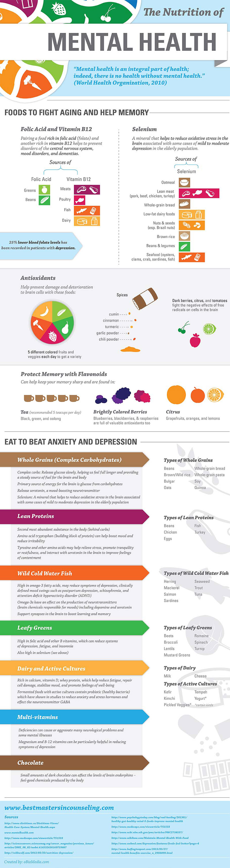 anxiety-depression-foods-2