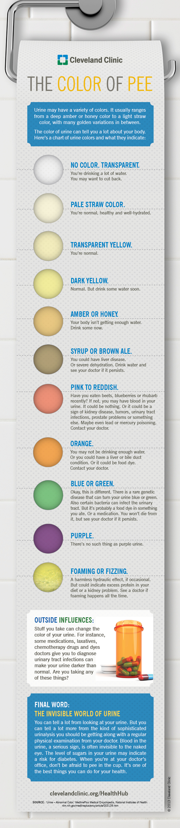 color-of-pee-infographic