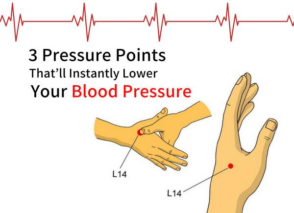 Acupressure For Hypertension - Acupuncture Acupressure Points