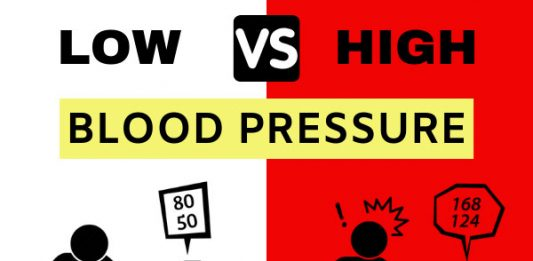 What's Worse - Low or High Blood Pressure?