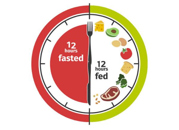 12:12 intermittent fasting