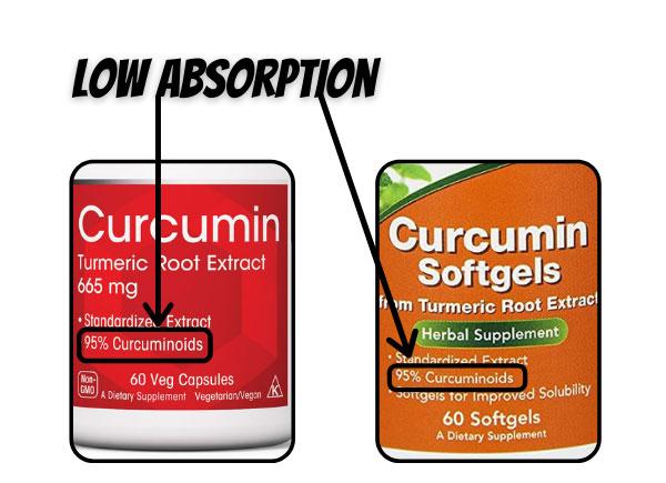 95% curcuminoids