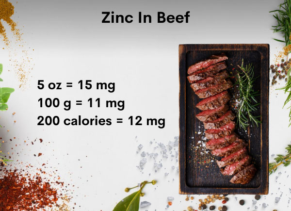 foods rich in zinc - beef