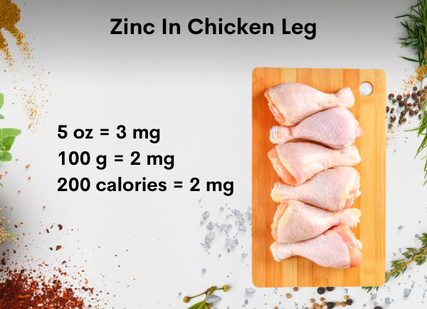 foods rich in zinc chicken leg