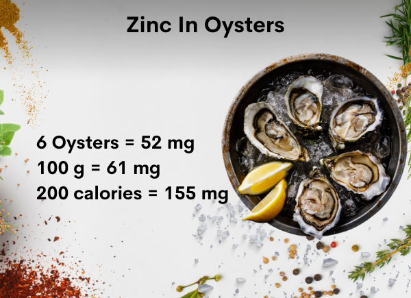 foods rich in zinc oyster