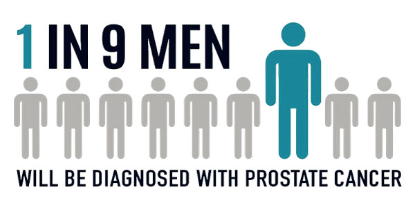 1 in 9 man prostate cancer
